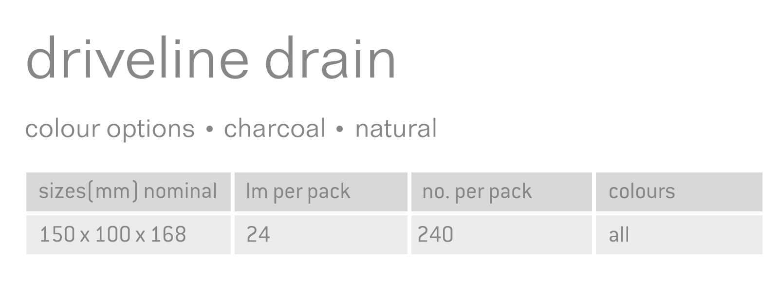 driveline drain Specification
