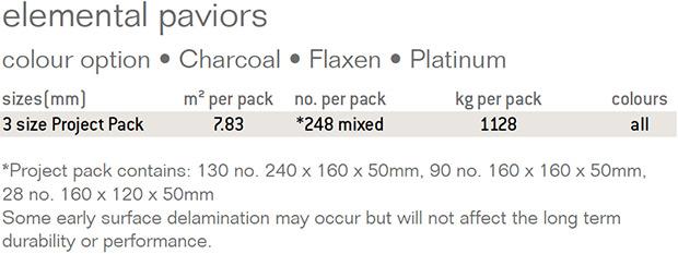 Elemental Natural Limestone Driveway Paviors Specification