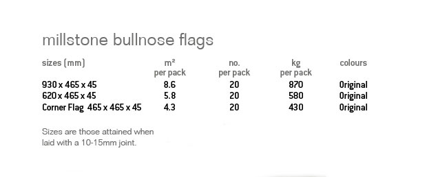 Millstone Bullnosed Flags Specification