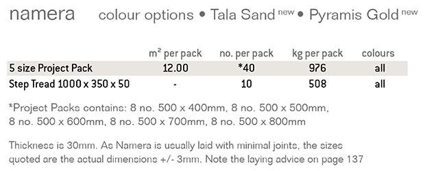 Namera Limestone Steps Specification