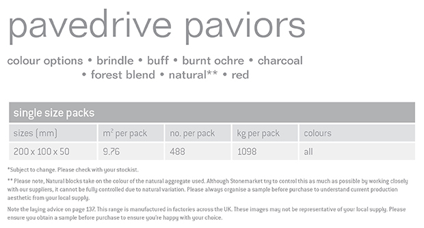Pavedrive Driveway Paviors Specification
