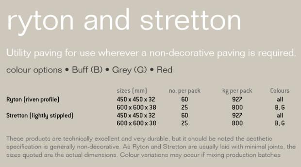 Ryton Utility Riven Garden Paving Specification