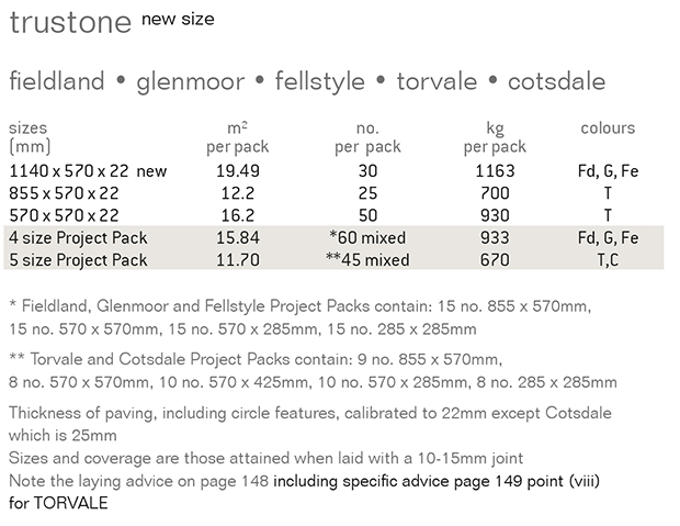Trustone Fieldland Riven Sandstone Garden Paving Specification