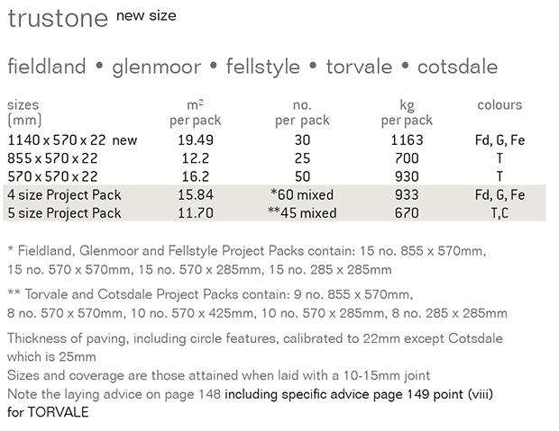 Trustone Glenmoor Riven Stone Garden Paving Specification