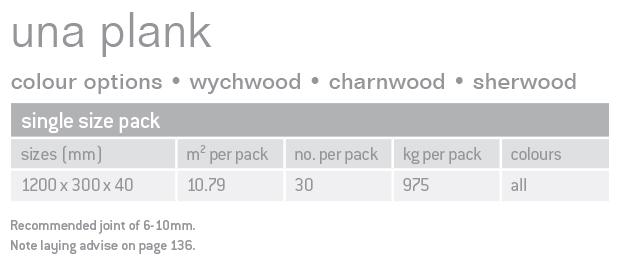 una plank paving Specification